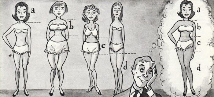 Какой должна быть идеальная женщина глазами мужчин