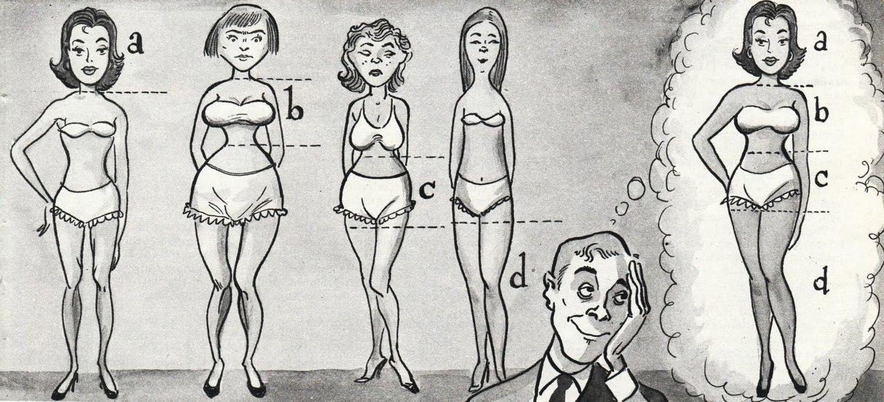Типы мужчин прикольные картинки